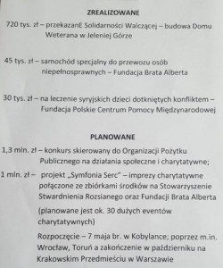 plan-finase-kukiz15-potrafisz-polsko